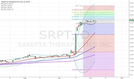 SRPT: rounding bottom