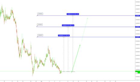XVGBTC: Verge: Up To +30% Profit Impulse