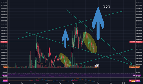 XVGUSD: Will VERGE URGE to SURGE?! $XVG #VergeCoin #VergeCurrency