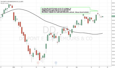 DD: Simple Trading Techniques – Bullish Strategy