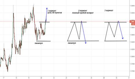 GBPUSD: Продам торговую стратегию фунт доллар.