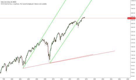 VLA: Multi Rejection 1/1 Similar to Prior Market Crash