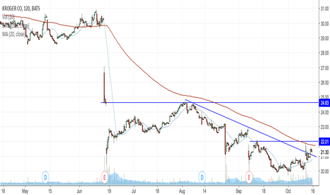 KR: KR possible breakout of the flag
