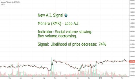 XMRBTC: CoinLoop AI Signal: Monero (XMR) - SELL