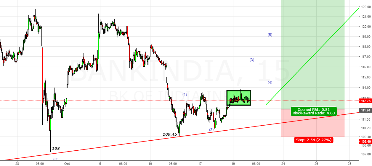 Bank India- Time for Bank India to Dance