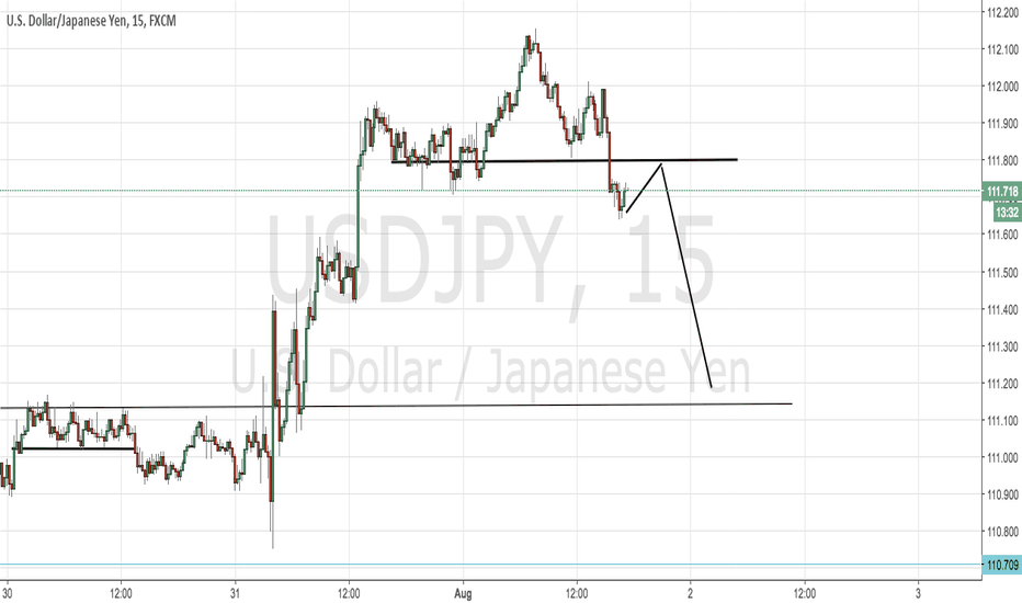 USDJPY: intraday UJ