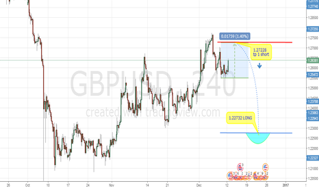 GBPUSD: GBPUSD short buy and after Sell / long position