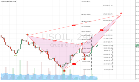 USOIL: US Oil (WTI) Bullish