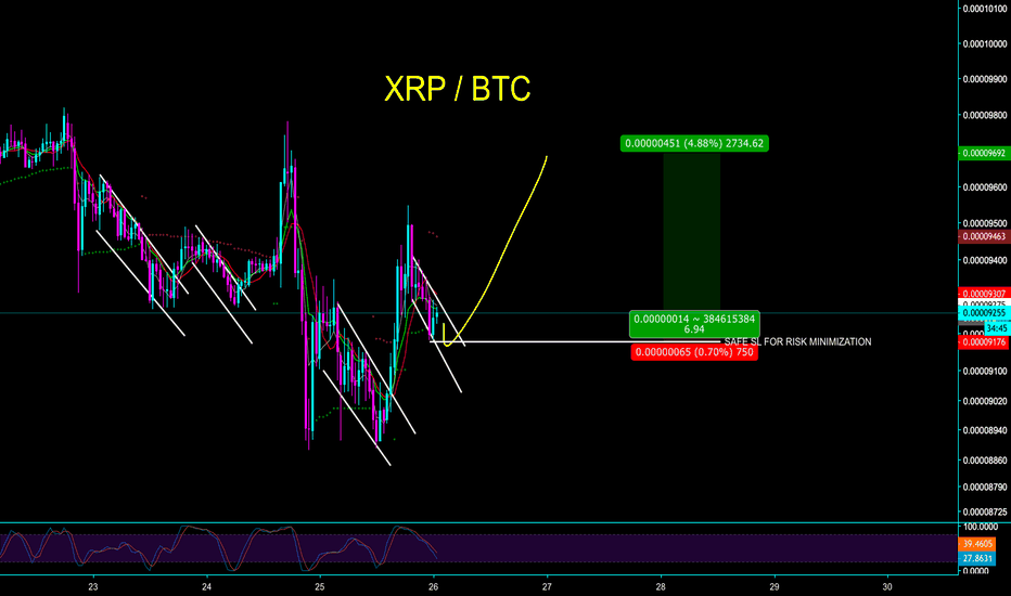 XRPBTC: XRP - LEVERAGE TRADERS MIGHT HAVE A GOOD DAY - CryptoManiac101
