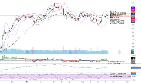 JPM: JPM short term