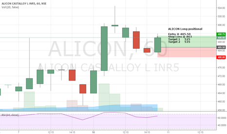 ALICON: ALICON Long positional