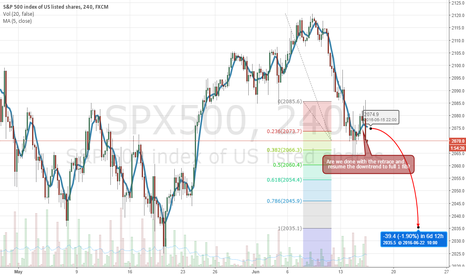 SPX500: SP500 retrace is done and should resume downtrend