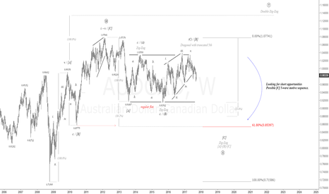 AUDCAD: $AUD vs $CAD Weekly Chart.Flat completed |#aud #cad #fx #aussie