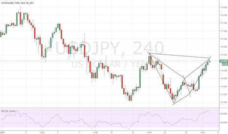 USDJPY: USDJPY - Short term down move