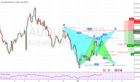 AUDUSD: AUDUSD 2 pathern opportinities on h4: gartley short and bat long