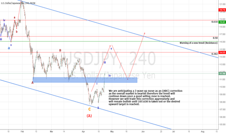 USDJPY: USDJPY Probable 3 or 5 Wave Up (Long)
