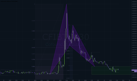 CFIBTC: $CFI/ $BTC 30M: Bullish Bat Pattern, Price inside PRZ already.