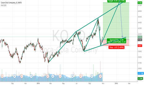 KO: Coca Cola Company DAILY - Bullish 121 pattern