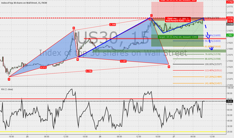 US30: US30 15m : Cypher in the make & double top formation & RSI OB