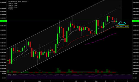 MTLBTC: Nice channel, following it up.