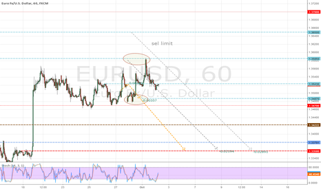 EURUSD: preparing for new slopes