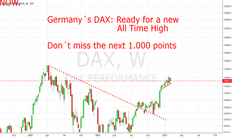 DAX: Germany´s DAX 30: All Time High To Come.