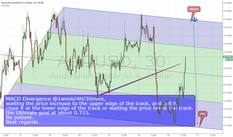 AUDUSD: sell AUDUSD, Ultimate goal at about 0.715, Be patient.