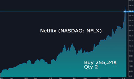 NFLX: Покупка акций Netflix после коррекции