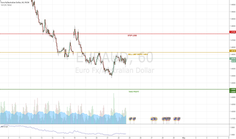 EURAUD: EUR/AUD - TREND CHANGER