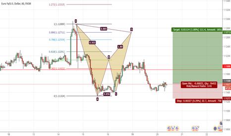 EURUSD: EURUSD bat pattern 111 pips buy position
