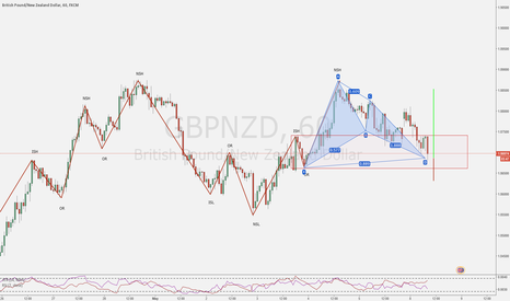 GBPNZD: First trade of the week