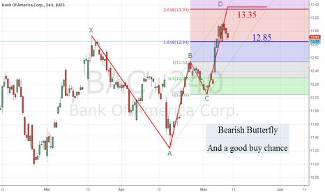 BAC: buy chance (BAC)