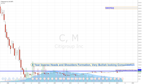 C: 6 Year Monthly Bullish Chart for C