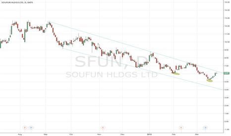 SFUN: $SFUN