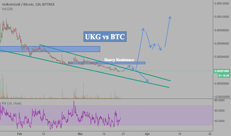 UKGBTC: UKG/BTC -  doesn't get much lower than this...