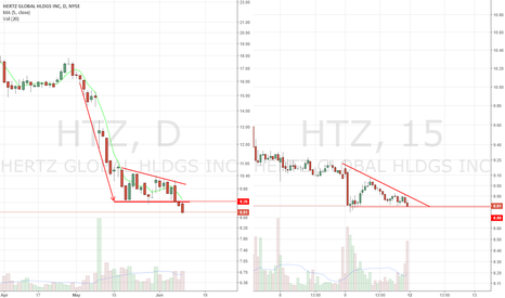 HTZ: Bear flag breakdown. Alot more downside left