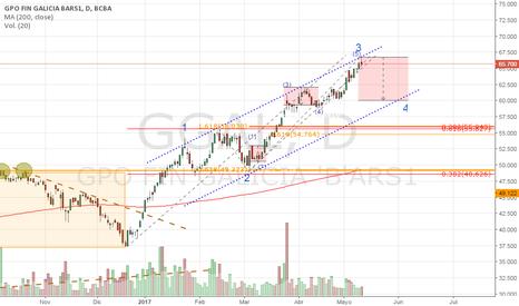 GGAL: GGAL toma de gcias
