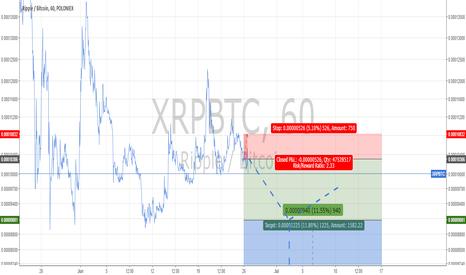 XRPBTC: Ripped apart