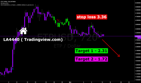 ETPUSD: ETP .. should longs be worried?