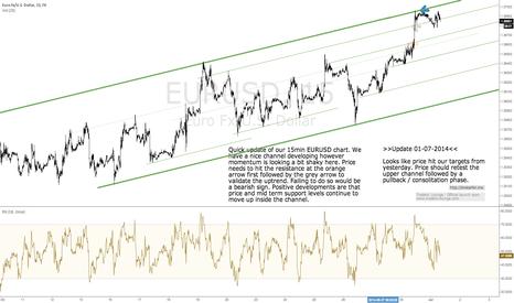 EURUSD: EURUSD - 15min  >>update<<
