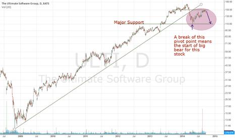 ULTI: Trendline alone will do the job
