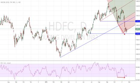 HDFC: Short Term sing long HDFC.