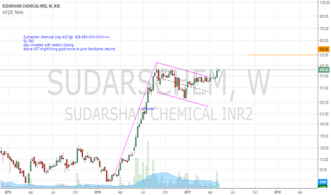 SUDARSCHEM: Sudarshan chemical - Pole and Flag