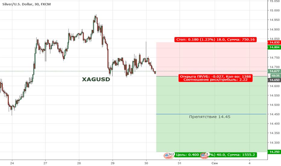 XAGUSD: Цена продолжает находиться в медвежьей коррекции