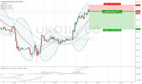 UKOIL: Short Brent