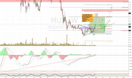 MUX: Watching McEwen Mining (MUX)