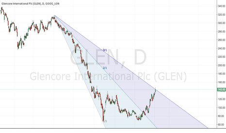 GLEN: keep close look at this resistance