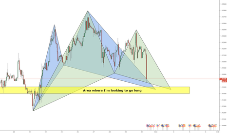 EURUSD: EURUSD - Bullish Gartley and Cypher pattern
