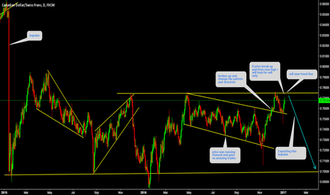 CADCHF: CADCHF Forming new structure