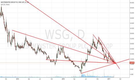WSG: Long WSG at Multidiagonal confluence